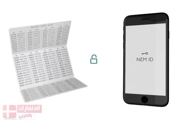 Photo of حمل الان تطبيق NemID nøgleapp  الجديد 2020